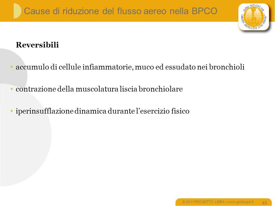 Cause di riduzione del flusso aereo nella BPCO © 2011 PROGETTO LIBRA www.goldcopd.it 49 Reversibili accumulo di cellule infiammatorie, muco ed essudato nei bronchioli contrazione della muscolatura liscia bronchiolare iperinsufflazione dinamica durante lesercizio fisico