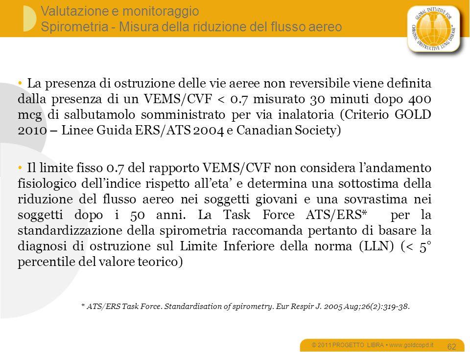 Valutazione e monitoraggio Spirometria - Misura della riduzione del flusso aereo © 2011 PROGETTO LIBRA www.goldcopd.it 62 La presenza di ostruzione delle vie aeree non reversibile viene definita dalla presenza di un VEMS/CVF < 0.7 misurato 30 minuti dopo 400 mcg di salbutamolo somministrato per via inalatoria (Criterio GOLD 2010 – Linee Guida ERS/ATS 2004 e Canadian Society) Il limite fisso 0.7 del rapporto VEMS/CVF non considera landamento fisiologico dellindice rispetto alleta e determina una sottostima della riduzione del flusso aereo nei soggetti giovani e una sovrastima nei soggetti dopo i 50 anni.