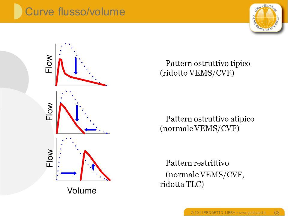 Pattern ostruttivo tipico (ridotto VEMS/CVF) Pattern ostruttivo atipico (normale VEMS/CVF) Pattern restrittivo (normale VEMS/CVF, ridotta TLC) Curve flusso/volume © 2011 PROGETTO LIBRA www.goldcopd.it 68