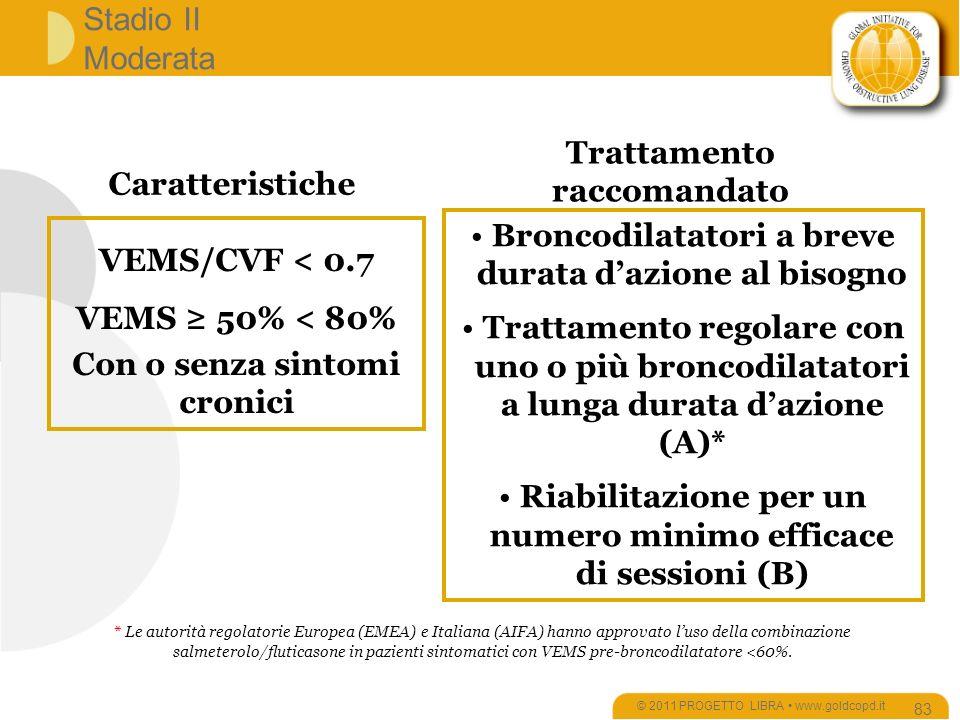 Stadio II Moderata © 2011 PROGETTO LIBRA www.goldcopd.it 83 VEMS/CVF < 0.7 VEMS 50% < 80% Con o senza sintomi cronici Caratteristiche Trattamento raccomandato Broncodilatatori a breve durata dazione al bisogno Trattamento regolare con uno o più broncodilatatori a lunga durata dazione (A)* Riabilitazione per un numero minimo efficace di sessioni (B) * Le autorità regolatorie Europea (EMEA) e Italiana (AIFA) hanno approvato luso della combinazione salmeterolo/fluticasone in pazienti sintomatici con VEMS pre-broncodilatatore <60%.