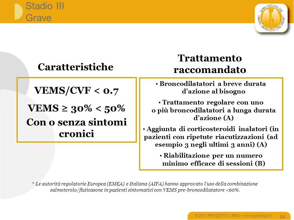 Stadio III Grave © 2011 PROGETTO LIBRA www.goldcopd.it 84 VEMS/CVF < 0.7 VEMS 30% < 50% Con o senza sintomi cronici Caratteristiche Trattamento raccomandato Broncodilatatori a breve durata dazione al bisogno Trattamento regolare con uno o più broncodilatatori a lunga durata dazione (A) Aggiunta di corticosteroidi inalatori (in pazienti con ripetute riacutizzazioni (ad esempio 3 negli ultimi 3 anni) (A) Riabilitazione per un numero minimo efficace di sessioni (B) * Le autorità regolatorie Europea (EMEA) e Italiana (AIFA) hanno approvato luso della combinazione salmeterolo/fluticasone in pazienti sintomatici con VEMS pre-broncodilatatore <60%.