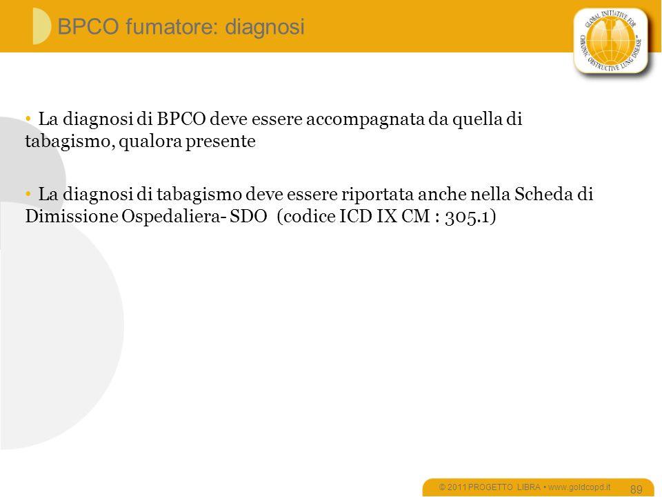 BPCO fumatore: diagnosi © 2011 PROGETTO LIBRA www.goldcopd.it 89 La diagnosi di BPCO deve essere accompagnata da quella di tabagismo, qualora presente La diagnosi di tabagismo deve essere riportata anche nella Scheda di Dimissione Ospedaliera- SDO (codice ICD IX CM : 305.1)