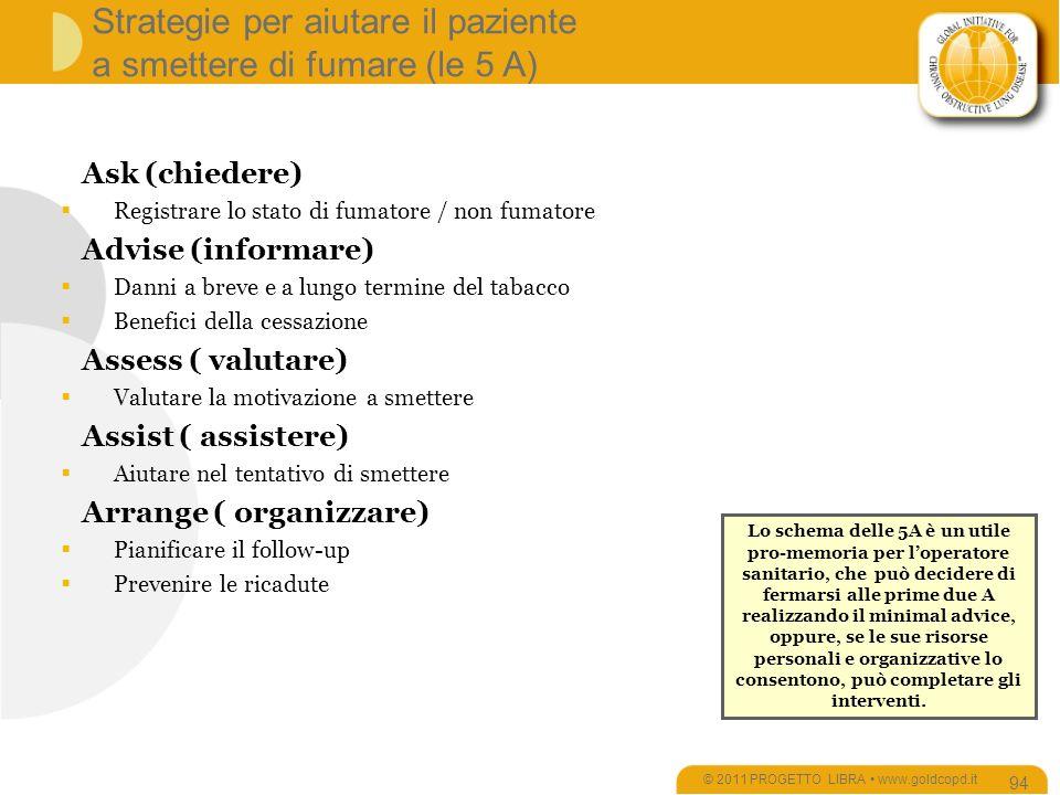Strategie per aiutare il paziente a smettere di fumare (le 5 A) © 2011 PROGETTO LIBRA www.goldcopd.it 94 Ask (chiedere) Registrare lo stato di fumatore / non fumatore Advise (informare) Danni a breve e a lungo termine del tabacco Benefici della cessazione Assess ( valutare) Valutare la motivazione a smettere Assist ( assistere) Aiutare nel tentativo di smettere Arrange ( organizzare) Pianificare il follow-up Prevenire le ricadute Lo schema delle 5A è un utile pro-memoria per loperatore sanitario, che può decidere di fermarsi alle prime due A realizzando il minimal advice, oppure, se le sue risorse personali e organizzative lo consentono, può completare gli interventi.