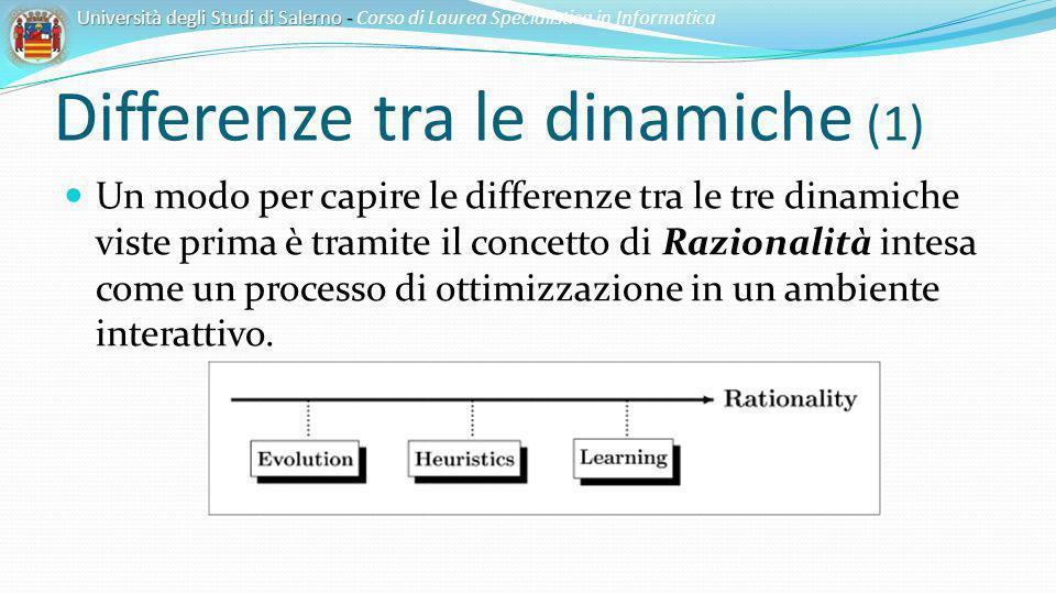 Differenze tra le dinamiche (1) Un modo per capire le differenze tra le tre dinamiche viste prima è tramite il concetto di Razionalità intesa come un