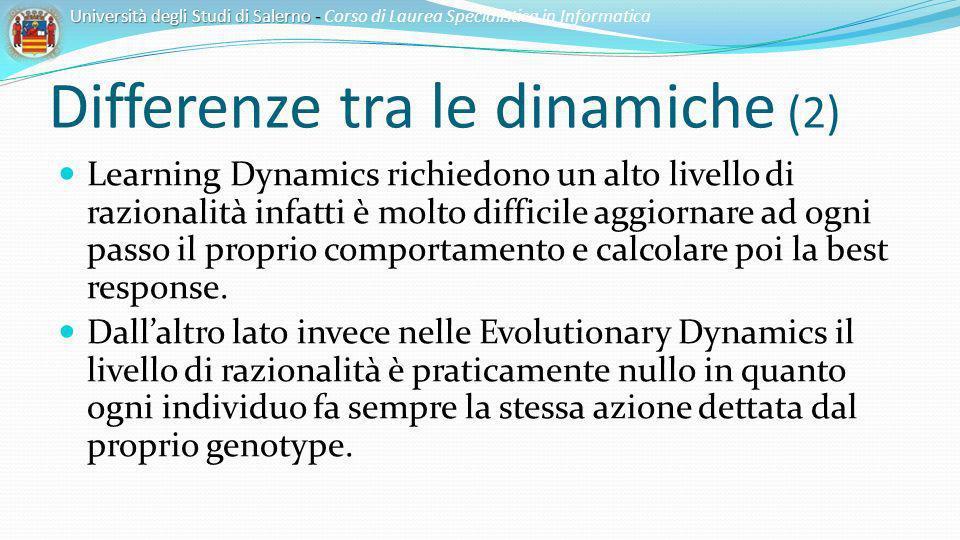 Differenze tra le dinamiche (2) Learning Dynamics richiedono un alto livello di razionalità infatti è molto difficile aggiornare ad ogni passo il prop