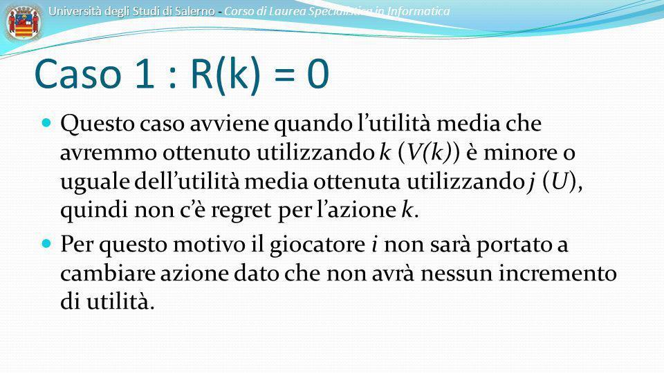 Caso 1 : R(k) = 0 Questo caso avviene quando lutilità media che avremmo ottenuto utilizzando k (V(k)) è minore o uguale dellutilità media ottenuta uti