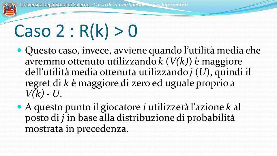 Caso 2 : R(k) > 0 Questo caso, invece, avviene quando lutilità media che avremmo ottenuto utilizzando k (V(k)) è maggiore dellutilità media ottenuta u