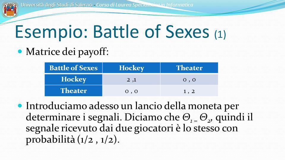 Esempio: Battle of Sexes (1) Università degli Studi di Salerno - Università degli Studi di Salerno - Corso di Laurea Specialistica in Informatica Matr