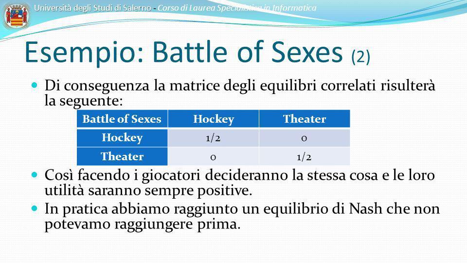 Esempio: Battle of Sexes (2) Di conseguenza la matrice degli equilibri correlati risulterà la seguente: Così facendo i giocatori decideranno la stessa