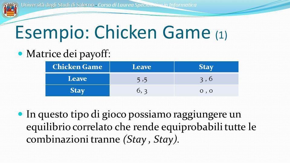 Esempio: Chicken Game (1) Matrice dei payoff: In questo tipo di gioco possiamo raggiungere un equilibrio correlato che rende equiprobabili tutte le co