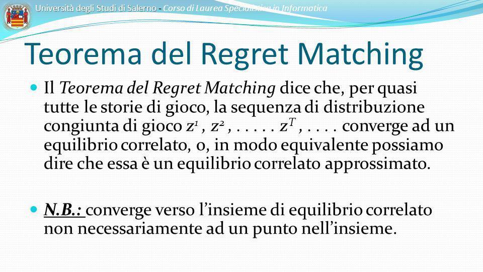 Teorema del Regret Matching Il Teorema del Regret Matching dice che, per quasi tutte le storie di gioco, la sequenza di distribuzione congiunta di gio