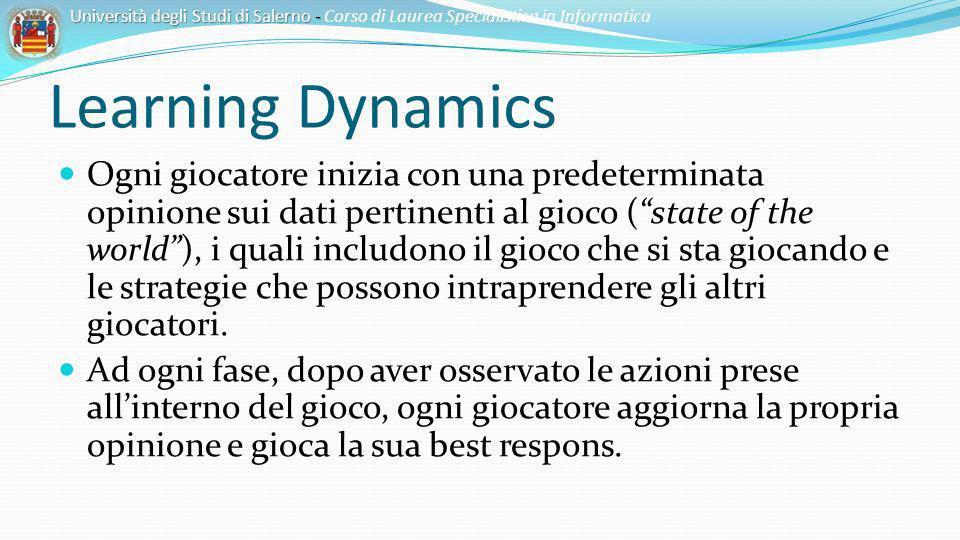 Learning Dynamics Ogni giocatore inizia con una predeterminata opinione sui dati pertinenti al gioco (state of the world), i quali includono il gioco