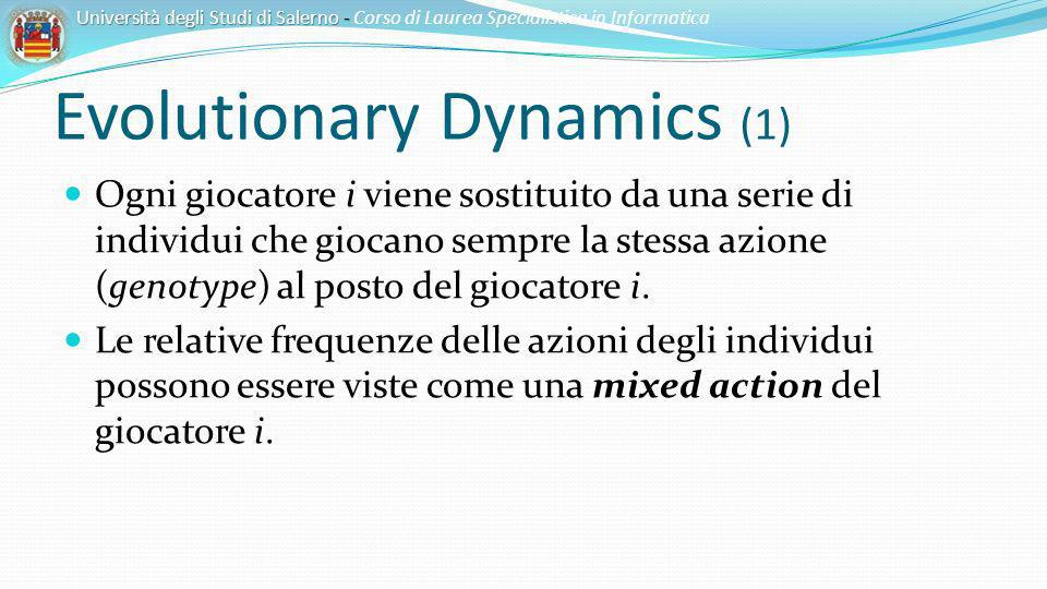 Evolutionary Dynamics (1) Ogni giocatore i viene sostituito da una serie di individui che giocano sempre la stessa azione (genotype) al posto del gioc