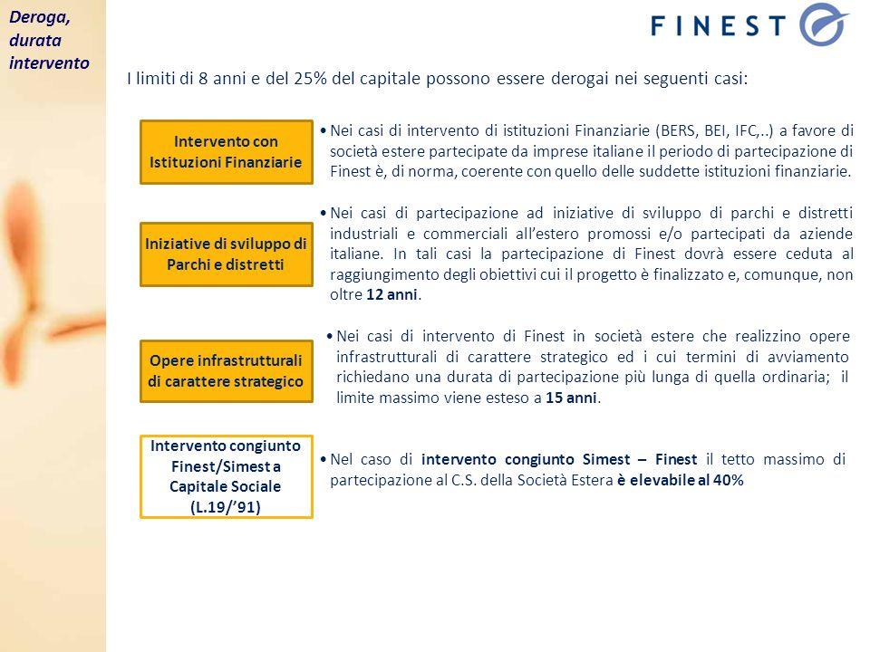 Intervento con Istituzioni Finanziarie Iniziative di sviluppo di Parchi e distretti Nei casi di intervento di istituzioni Finanziarie (BERS, BEI, IFC,