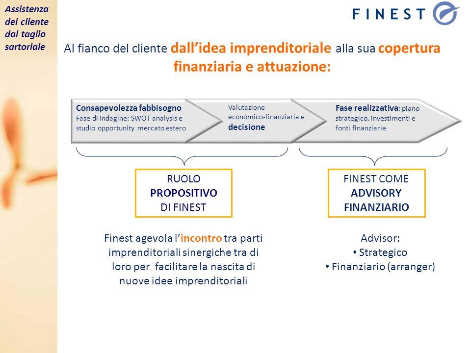 Cessione delle partecipazioni La partecipazione complessiva di FINEST nel capitale di rischio dellimpresa estera non deve superare il totale delle quote di partecipazione detenute da imprese italiane e il 49% del capitale sociale dellimpresa estera.