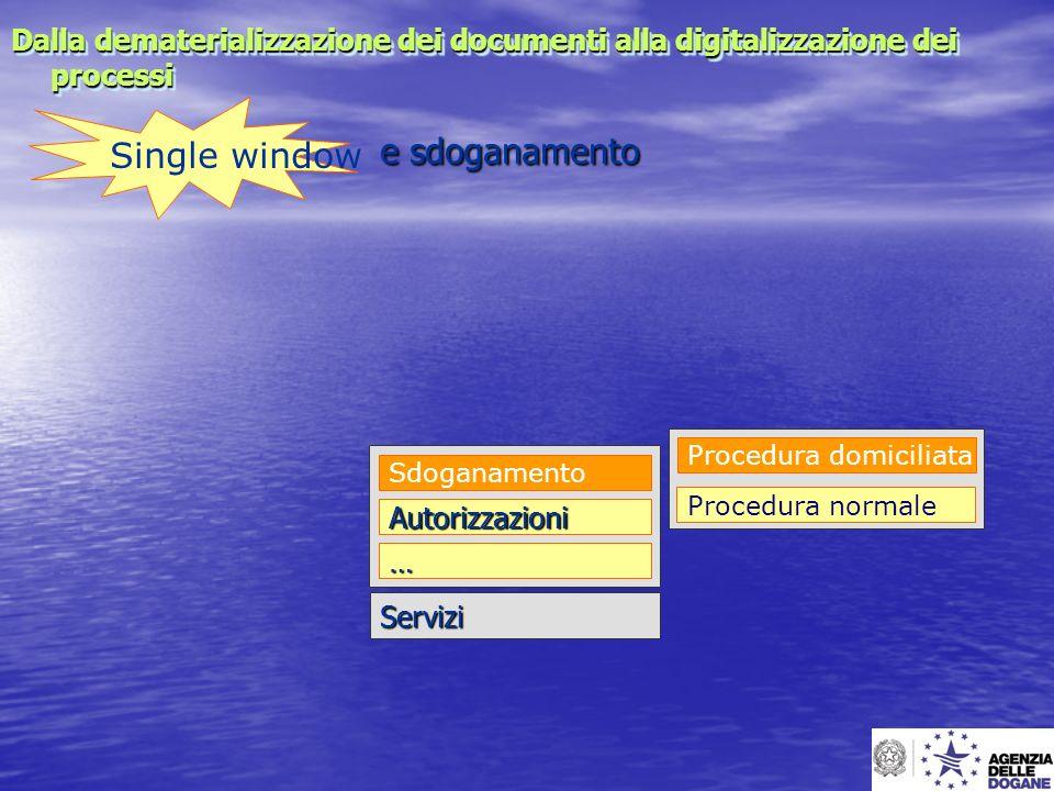 Sdoganamento Autorizzazioni … Procedura normale Procedura domiciliata Servizi Single window Dalla dematerializzazione dei documenti alla digitalizzazi