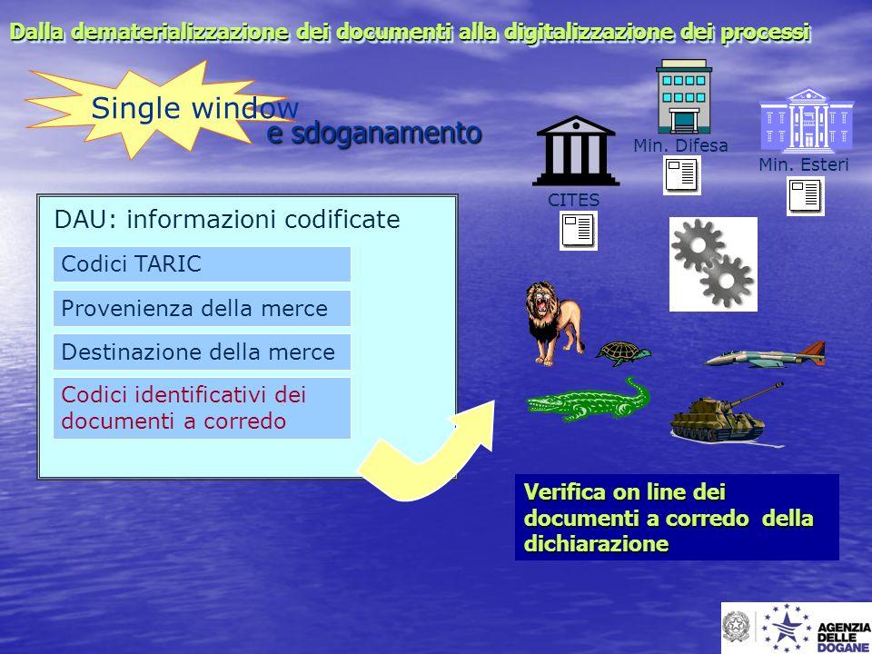 DAU: informazioni codificate Codici identificativi dei documenti a corredo Codici TARIC Provenienza della merce Destinazione della merce Verifica on l