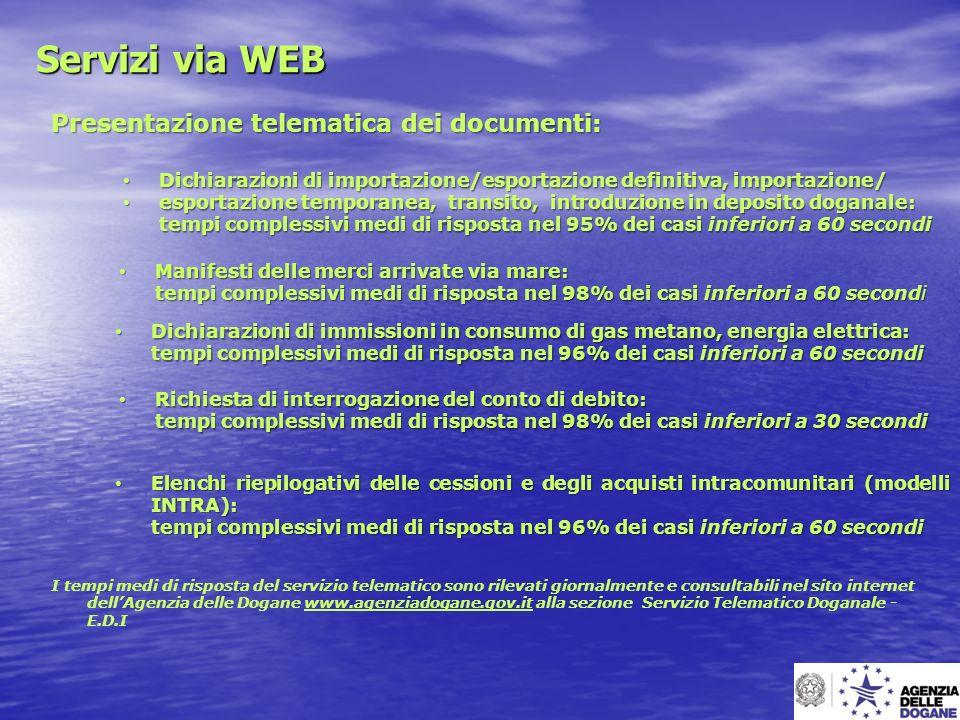 Servizi via WEB Presentazione telematica dei documenti: Dichiarazioni di importazione/esportazione definitiva, importazione/ Dichiarazioni di importaz