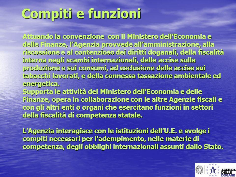 Compiti e funzioni Compiti e funzioni Attuando la convenzione con il Ministero dellEconomia e delle Finanze, lAgenzia provvede allamministrazione, all