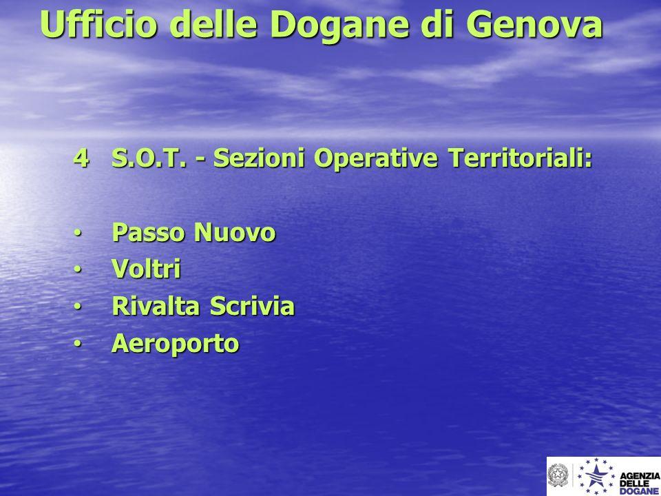 Ufficio delle Dogane di Genova 4 S.O.T. - Sezioni Operative Territoriali: Passo Nuovo Passo Nuovo Voltri Voltri Rivalta Scrivia Rivalta Scrivia Aeropo