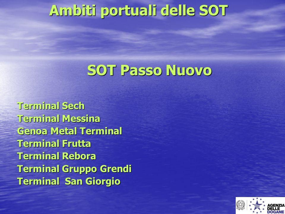 Ambiti portuali delle SOT SOT Passo Nuovo Terminal Sech Terminal Messina Genoa Metal Terminal Terminal Frutta Terminal Rebora Terminal Gruppo Grendi T