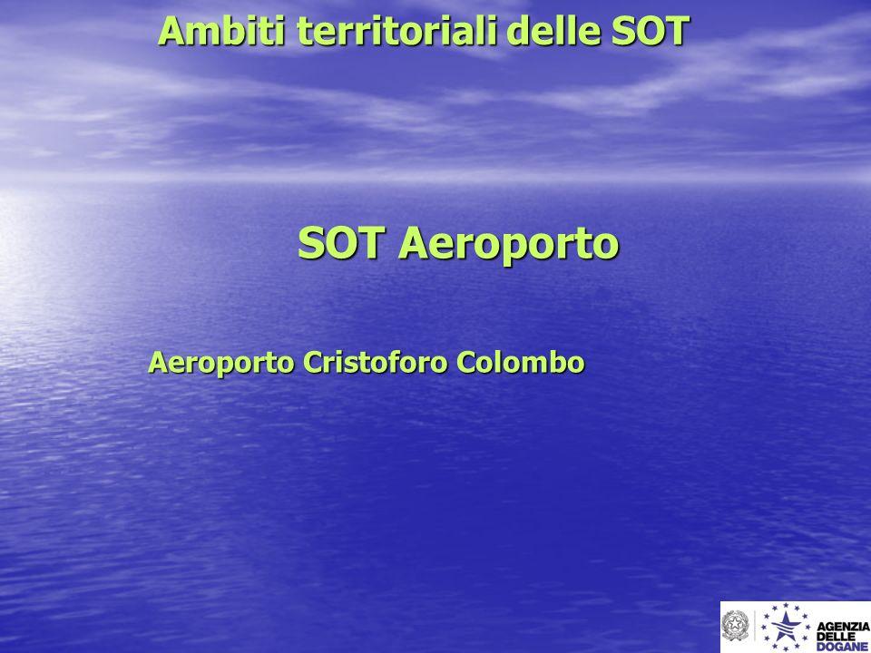 Ambiti territoriali delle SOT SOT Aeroporto Aeroporto Cristoforo Colombo