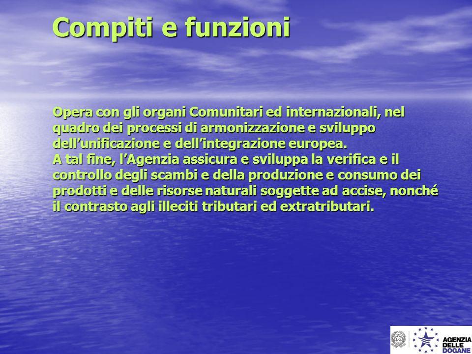 Compiti e funzioni Opera con gli organi Comunitari ed internazionali, nel quadro dei processi di armonizzazione e sviluppo dellunificazione e dellinte