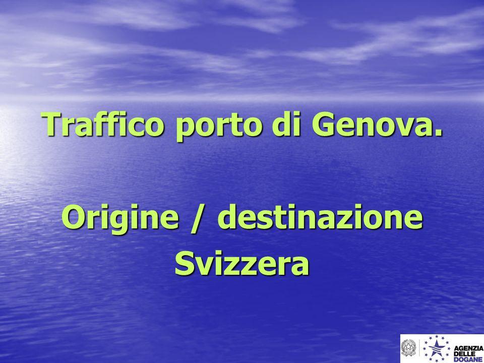 Traffico porto di Genova. Origine / destinazione Svizzera