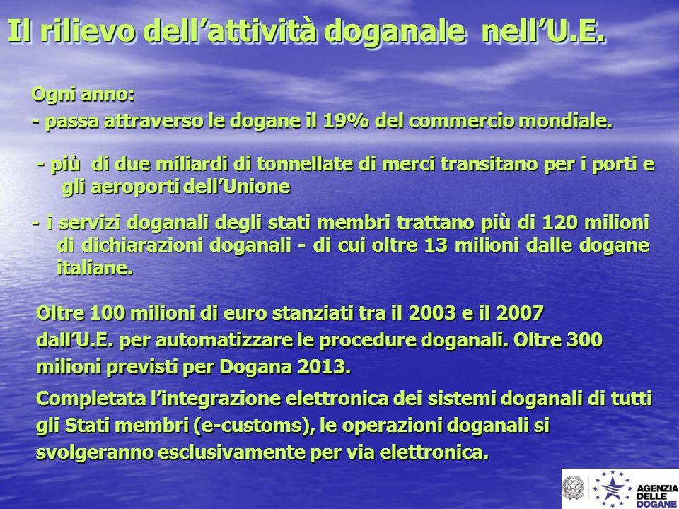 Il rilievo dellattività doganale nellU.E. Ogni anno: - passa attraverso le dogane il 19% del commercio mondiale. - più di due miliardi di tonnellate d