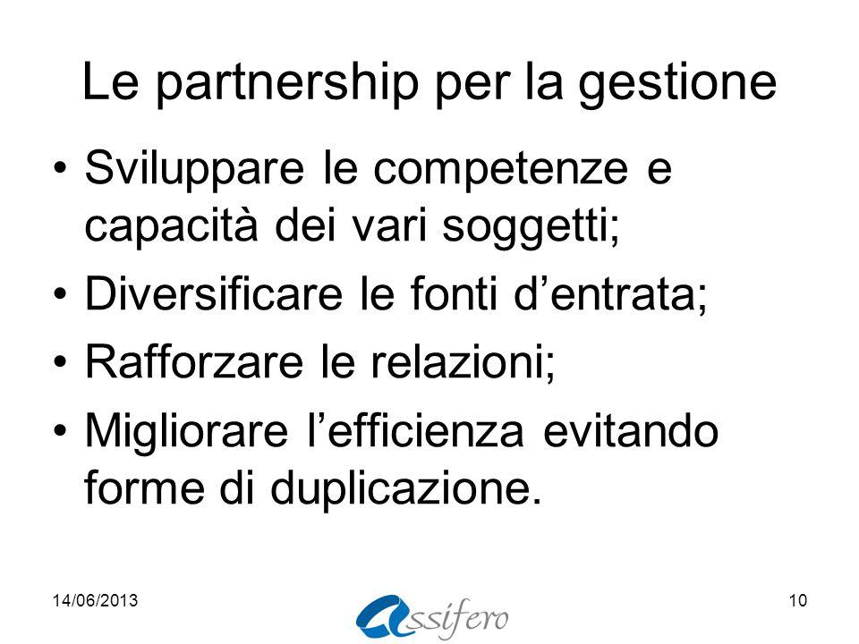 Le partnership per la gestione Sviluppare le competenze e capacità dei vari soggetti; Diversificare le fonti dentrata; Rafforzare le relazioni; Migliorare lefficienza evitando forme di duplicazione.