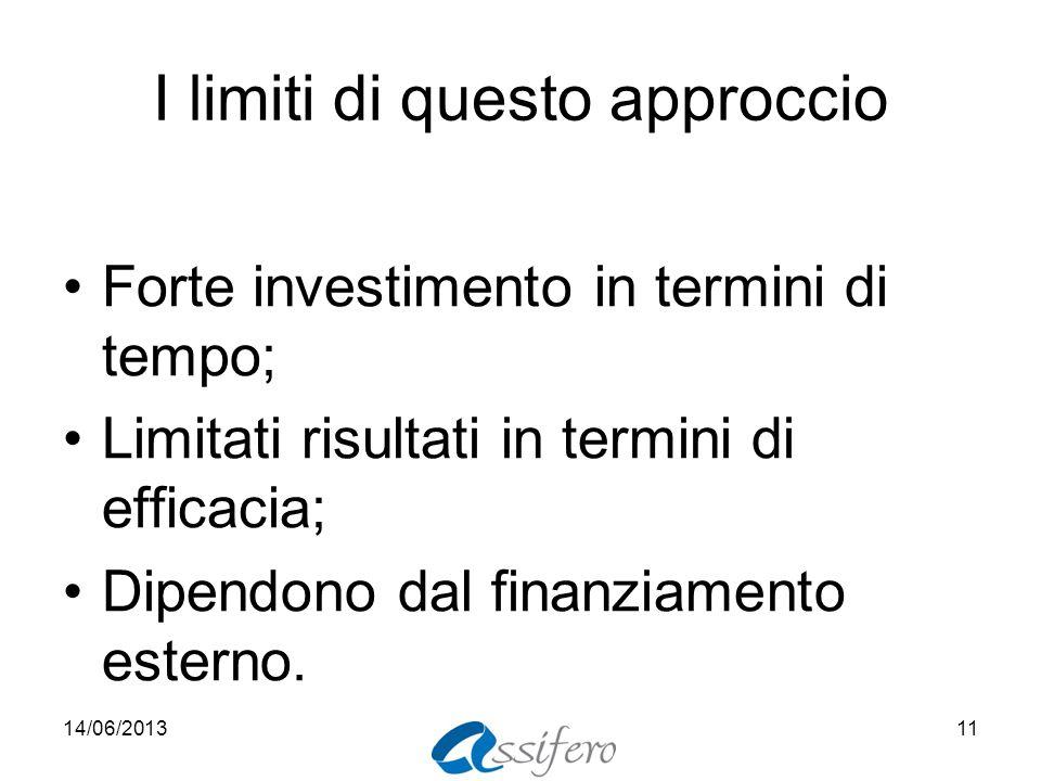 I limiti di questo approccio Forte investimento in termini di tempo; Limitati risultati in termini di efficacia; Dipendono dal finanziamento esterno.