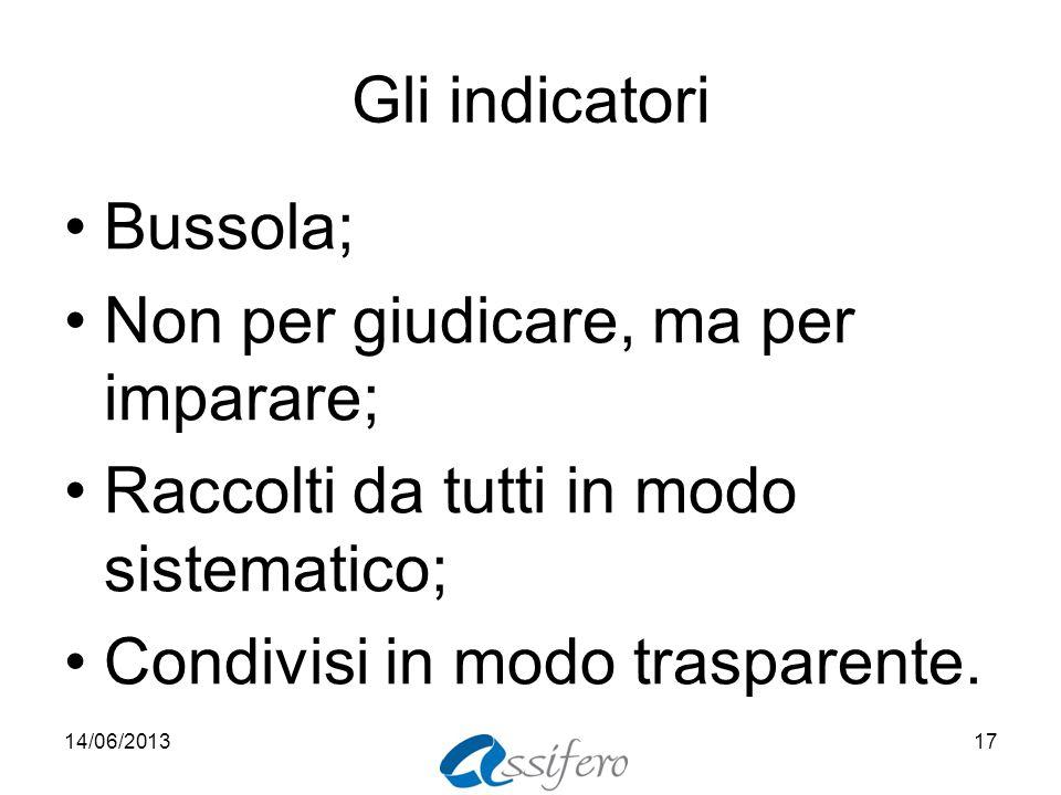 Gli indicatori Bussola; Non per giudicare, ma per imparare; Raccolti da tutti in modo sistematico; Condivisi in modo trasparente. 14/06/201317