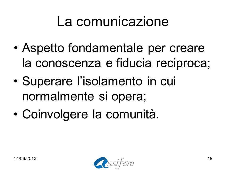La comunicazione Aspetto fondamentale per creare la conoscenza e fiducia reciproca; Superare lisolamento in cui normalmente si opera; Coinvolgere la comunità.