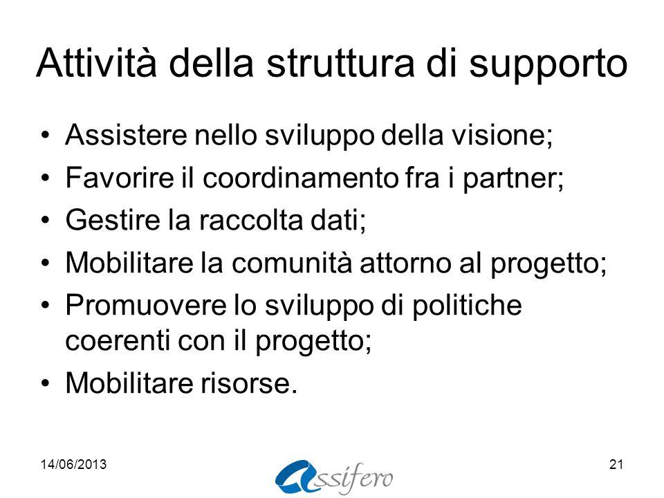 Attività della struttura di supporto Assistere nello sviluppo della visione; Favorire il coordinamento fra i partner; Gestire la raccolta dati; Mobili