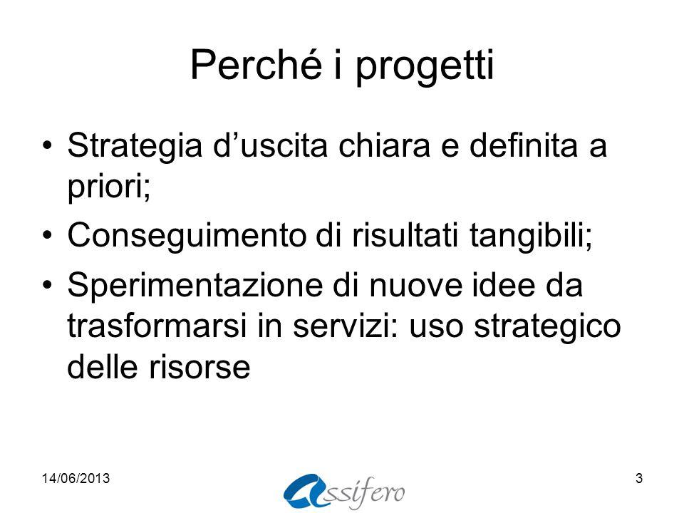 Perché i progetti Strategia duscita chiara e definita a priori; Conseguimento di risultati tangibili; Sperimentazione di nuove idee da trasformarsi in servizi: uso strategico delle risorse 14/06/20133
