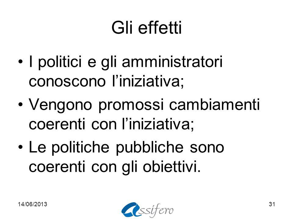 Gli effetti I politici e gli amministratori conoscono liniziativa; Vengono promossi cambiamenti coerenti con liniziativa; Le politiche pubbliche sono coerenti con gli obiettivi.