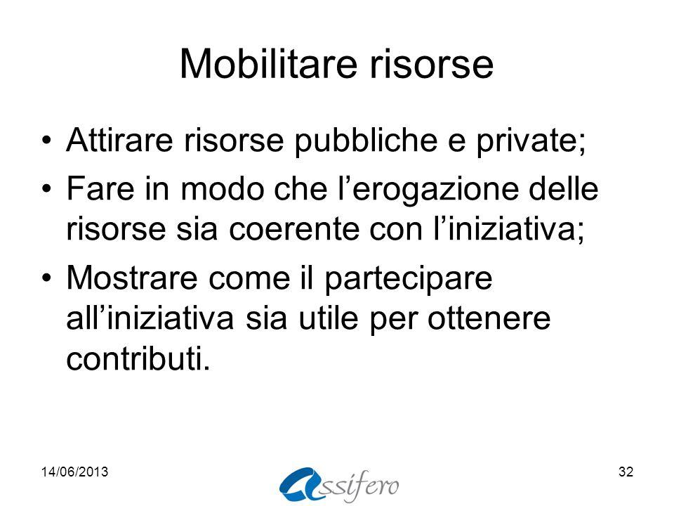 Mobilitare risorse Attirare risorse pubbliche e private; Fare in modo che lerogazione delle risorse sia coerente con liniziativa; Mostrare come il par
