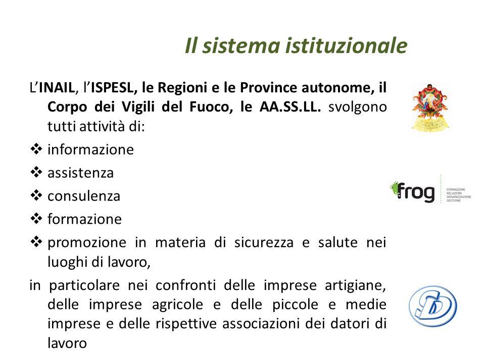 Il sistema istituzionale LINAIL, lISPESL, le Regioni e le Province autonome, il Corpo dei Vigili del Fuoco, le AA.SS.LL.