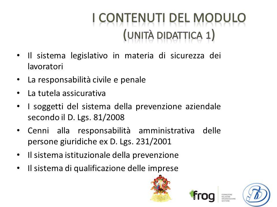 Il sistema legislativo in materia di sicurezza dei lavoratori La responsabilità civile e penale La tutela assicurativa I soggetti del sistema della prevenzione aziendale secondo il D.