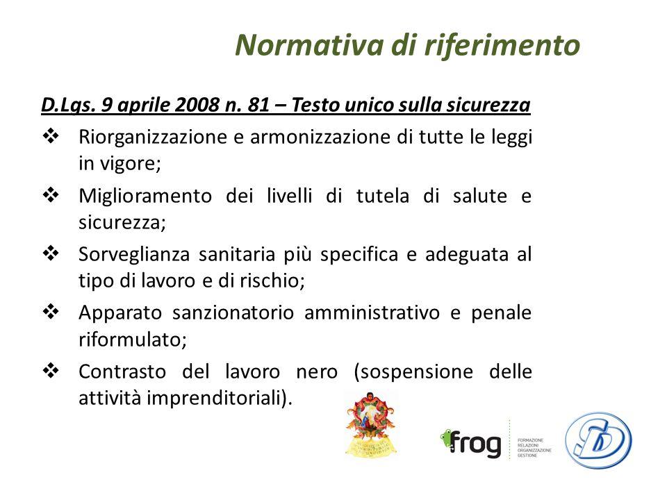 Normativa di riferimento D.Lgs.9 aprile 2008 n.