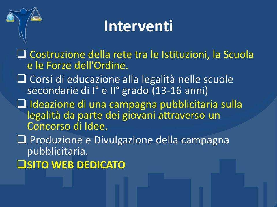 Interventi Costruzione della rete tra le Istituzioni, la Scuola e le Forze dellOrdine.