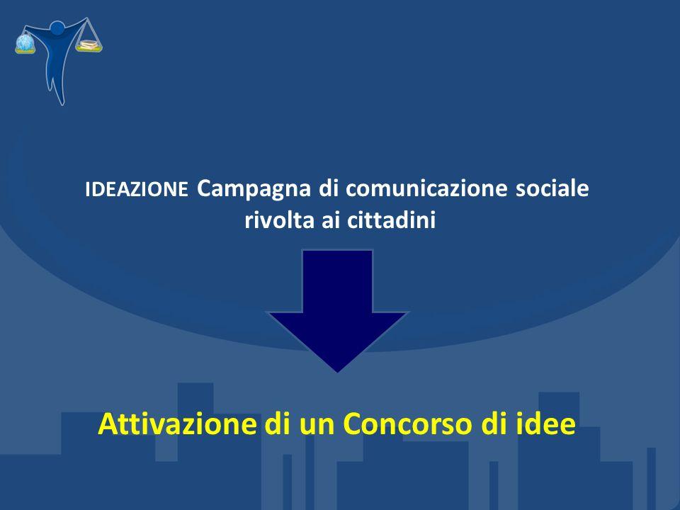 IDEAZIONE Campagna di comunicazione sociale rivolta ai cittadini Attivazione di un Concorso di idee