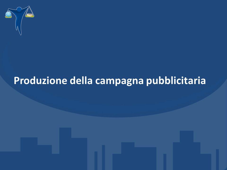 Produzione della campagna pubblicitaria