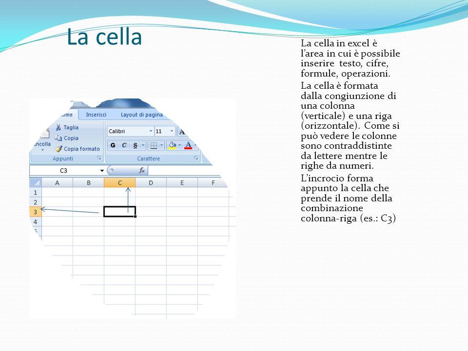 La cella La cella in excel è larea in cui è possibile inserire testo, cifre, formule, operazioni. La cella è formata dalla congiunzione di una colonna