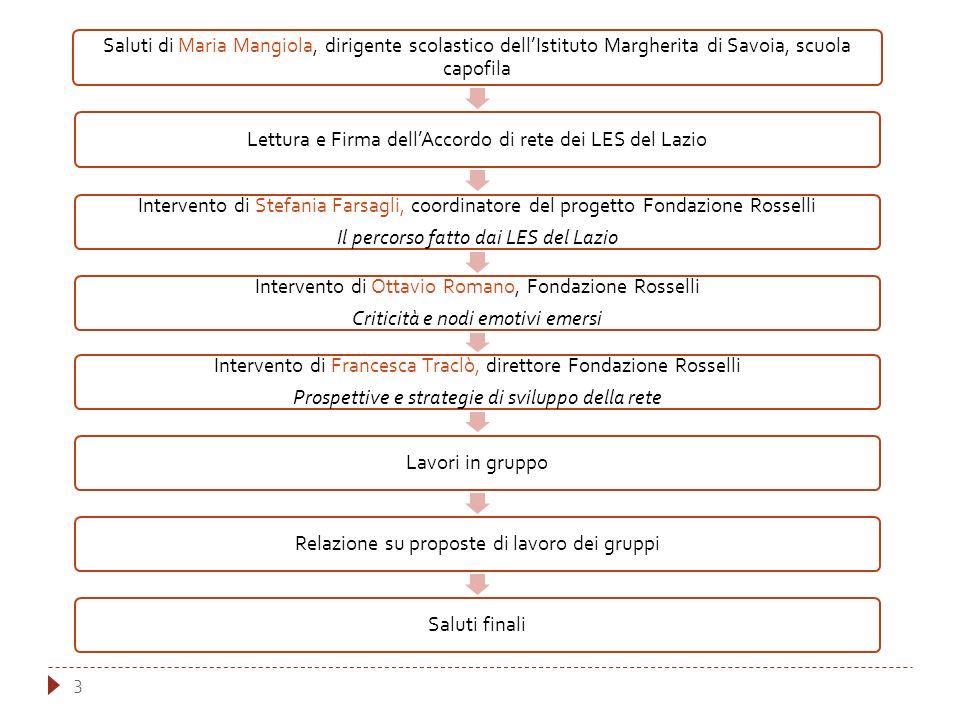 3 Saluti di Maria Mangiola, dirigente scolastico dellIstituto Margherita di Savoia, scuola capofila Lettura e Firma dellAccordo di rete dei LES del La