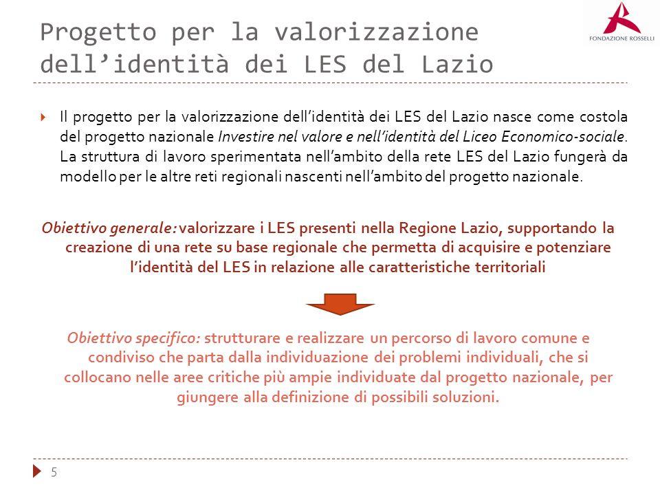 Progetto per la valorizzazione dellidentità dei LES del Lazio 5 Il progetto per la valorizzazione dellidentità dei LES del Lazio nasce come costola del progetto nazionale Investire nel valore e nellidentità del Liceo Economico-sociale.
