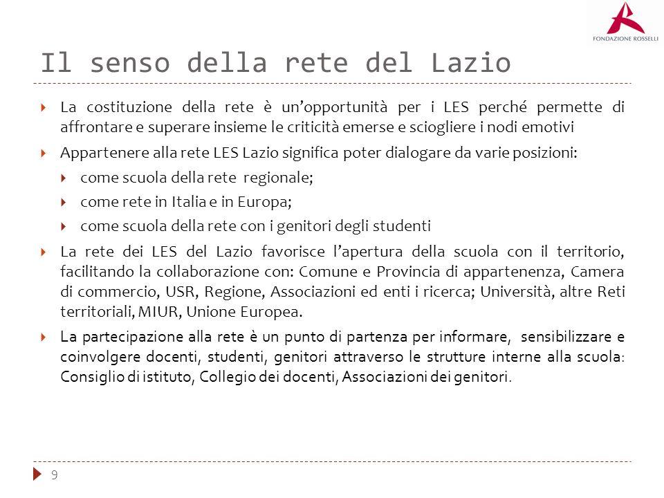 Il senso della rete del Lazio 9 La costituzione della rete è unopportunità per i LES perché permette di affrontare e superare insieme le criticità eme