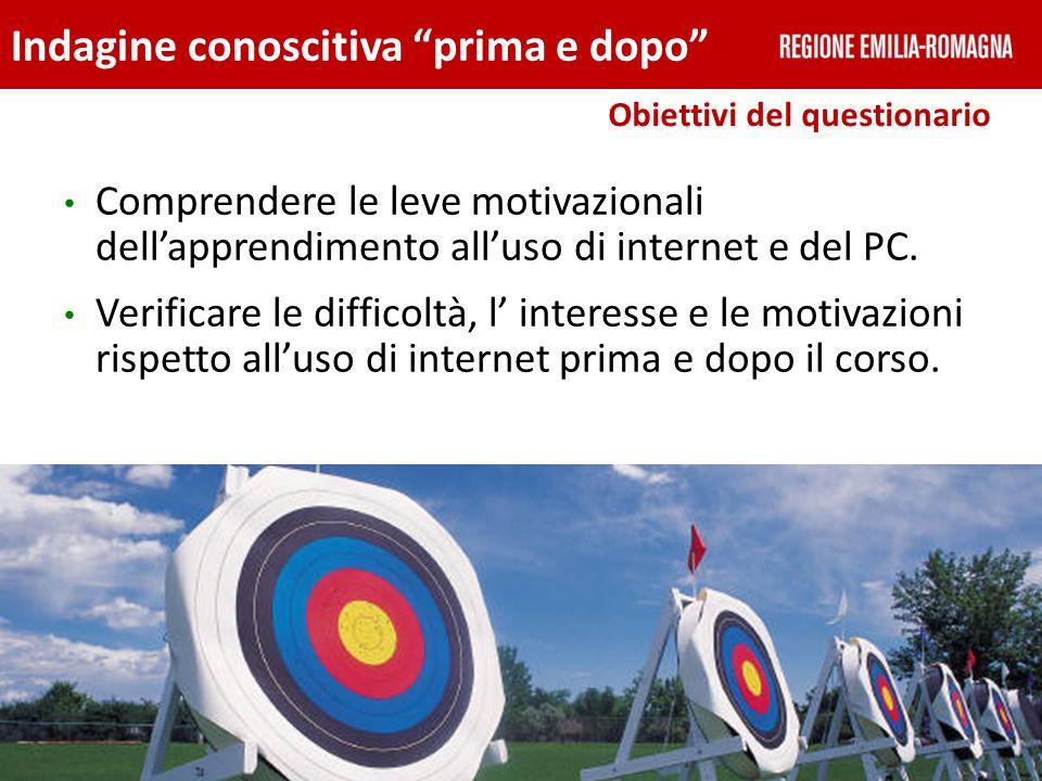Obiettivi del questionario Indagine conoscitiva prima e dopo Comprendere le leve motivazionali dellapprendimento alluso di internet e del PC. Verifica