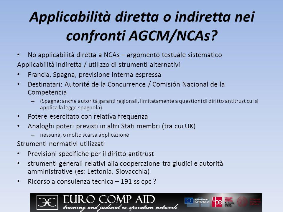 Applicabilità diretta o indiretta nei confronti AGCM/NCAs.