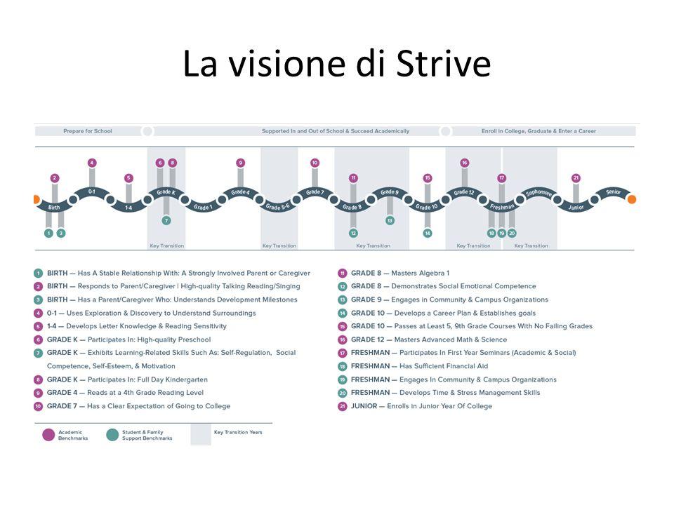 Le scelte strategiche È questo un approccio che può essere implementato anche a Como.